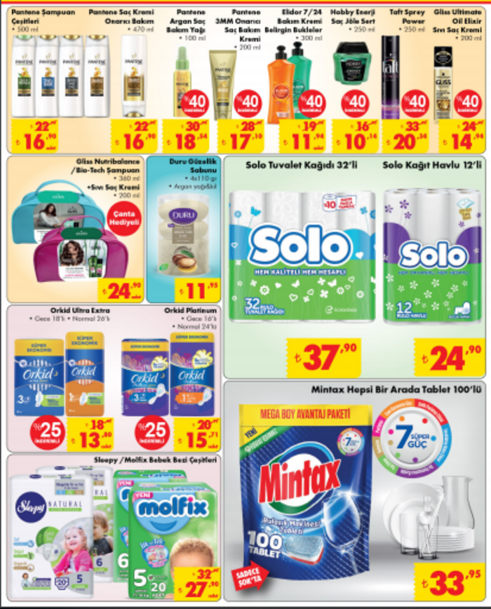 6-12 Ocak 2021 ŞOK aktüel ürünleri: Bu hafta ŞOK markette neler var? Ekonomi