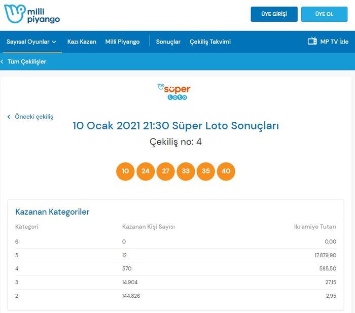 Süper Loto sonuçları belli oldu! 10 Ocak 2021 Süper Loto bilet sonucu sorgulama ekranı! Ekonomi