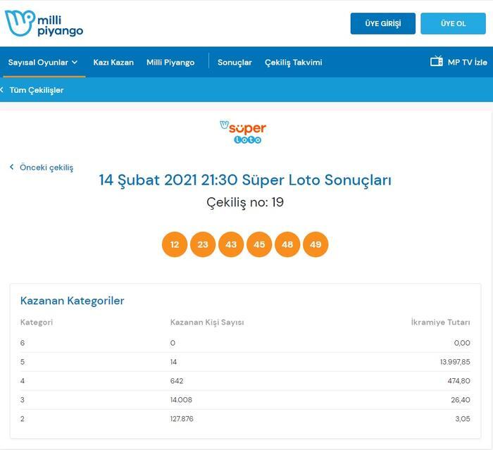 Süper Loto sonuçları belli oldu! 14 Şubat 2021 Süper Loto sonuç sorgulama ekranı Ekonomi