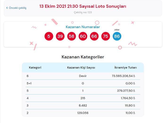 Son dakika: Çılgın Sayısal Loto sonuçları belli oldu! 13 Ekim 2021 Çılgın Sayısal Loto bilet sorgulama ekranı! Ekonomi